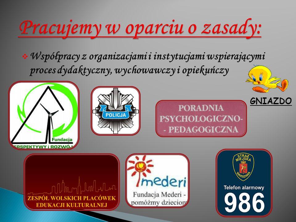  Współpracy z organizacjami i instytucjami wspierającymi proces dydaktyczny, wychowawczy i opiekuńczy GNIAZDO