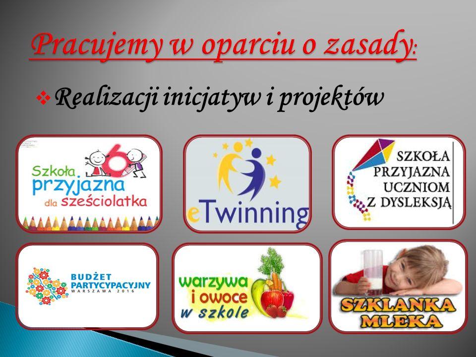  Realizacji inicjatyw i projektów