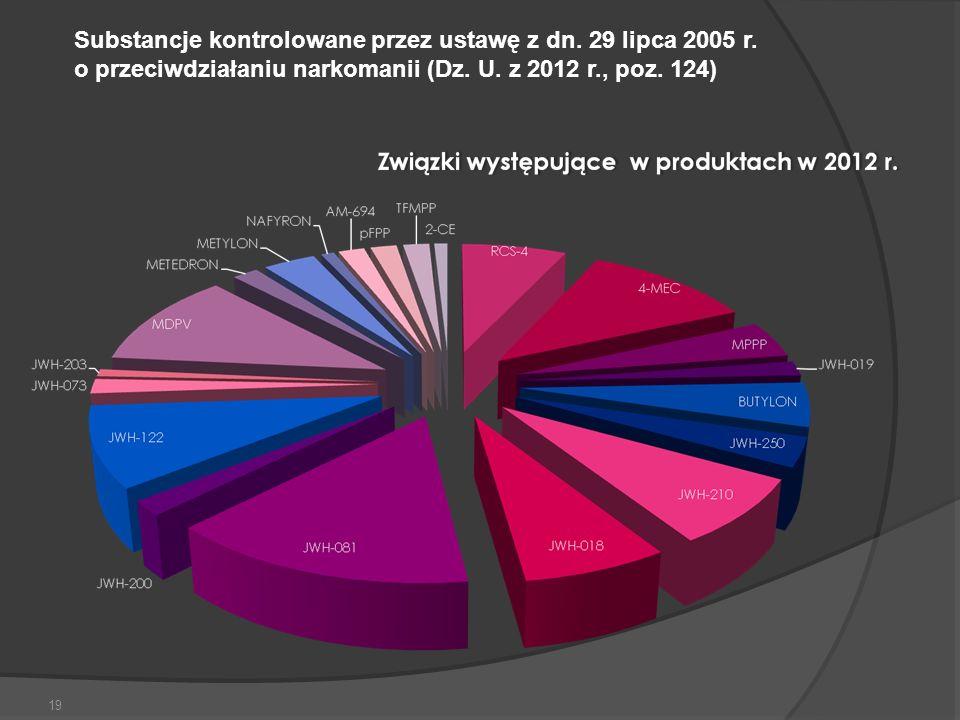 Substancje kontrolowane przez ustawę z dn.29 lipca 2005 r.