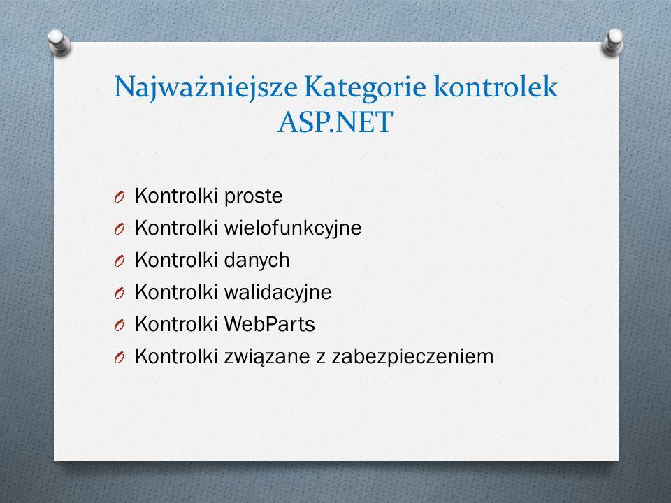Najważniejsze Kategorie kontrolek ASP.NET O Kontrolki proste O Kontrolki wielofunkcyjne O Kontrolki danych O Kontrolki walidacyjne O Kontrolki WebParts O Kontrolki związane z zabezpieczeniem