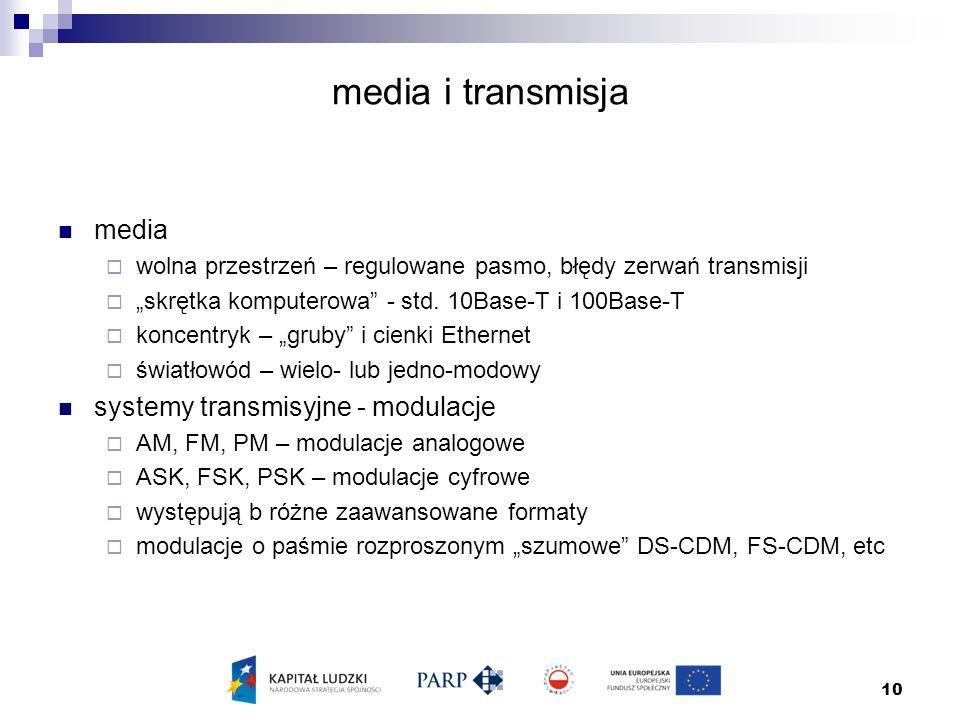 """10 media i transmisja media  wolna przestrzeń – regulowane pasmo, błędy zerwań transmisji  """"skrętka komputerowa - std."""