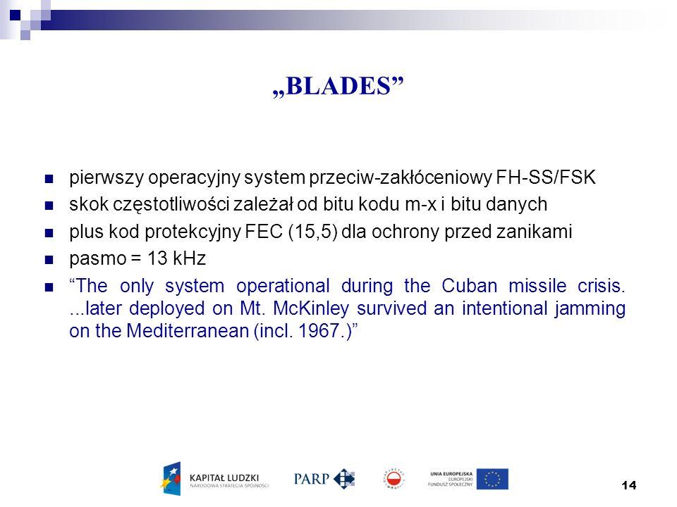 """14 """"BLADES pierwszy operacyjny system przeciw-zakłóceniowy FH-SS/FSK skok częstotliwości zależał od bitu kodu m-x i bitu danych plus kod protekcyjny FEC (15,5) dla ochrony przed zanikami pasmo = 13 kHz The only system operational during the Cuban missile crisis....later deployed on Mt."""