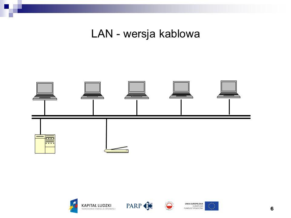 6 LAN - wersja kablowa
