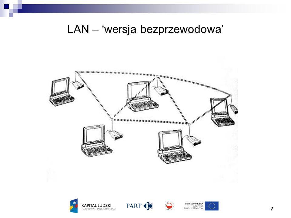 7 LAN – 'wersja bezprzewodowa'