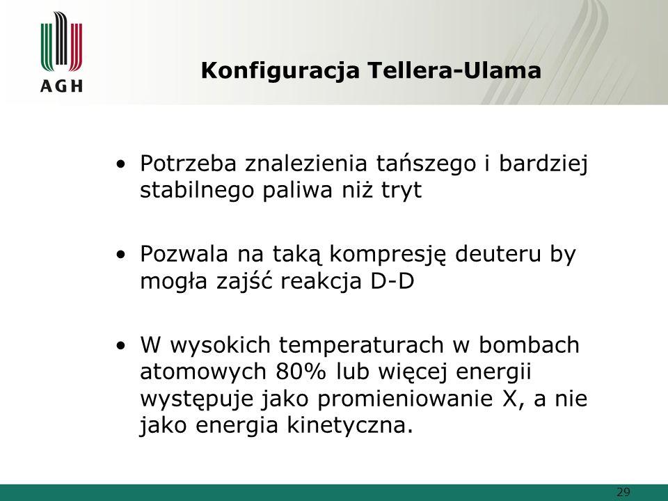Konfiguracja Tellera-Ulama Potrzeba znalezienia tańszego i bardziej stabilnego paliwa niż tryt Pozwala na taką kompresję deuteru by mogła zajść reakcja D-D W wysokich temperaturach w bombach atomowych 80% lub więcej energii występuje jako promieniowanie X, a nie jako energia kinetyczna.