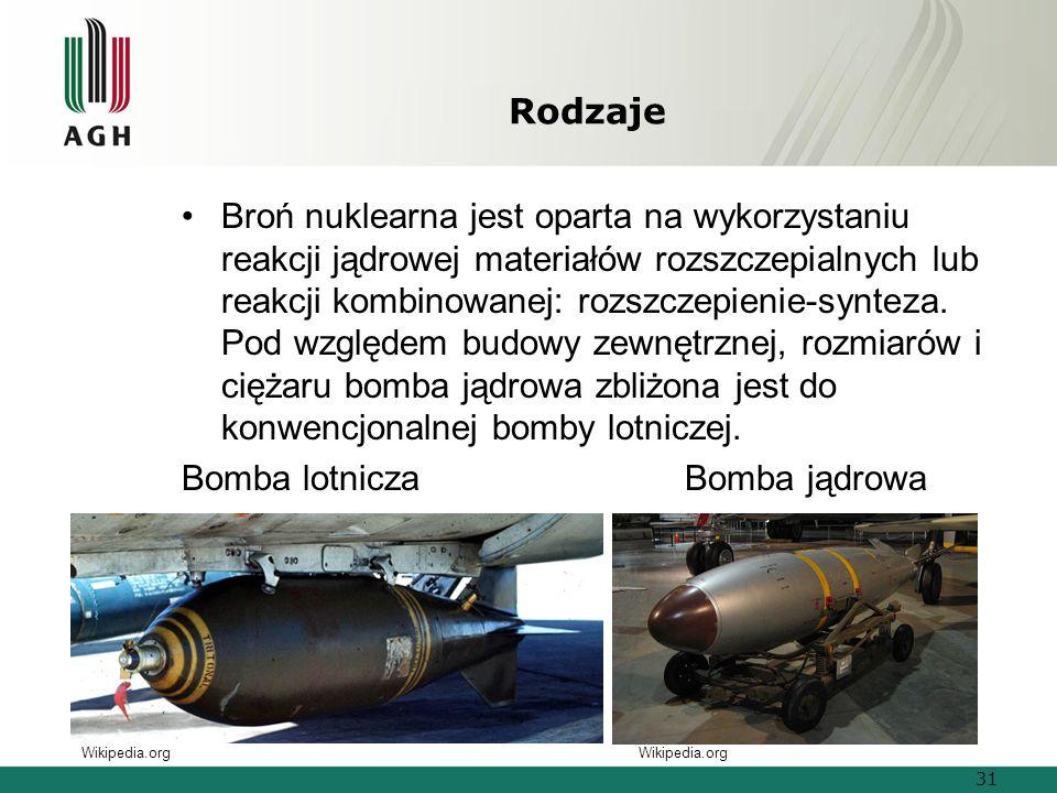 Rodzaje Broń nuklearna jest oparta na wykorzystaniu reakcji jądrowej materiałów rozszczepialnych lub reakcji kombinowanej: rozszczepienie-synteza.