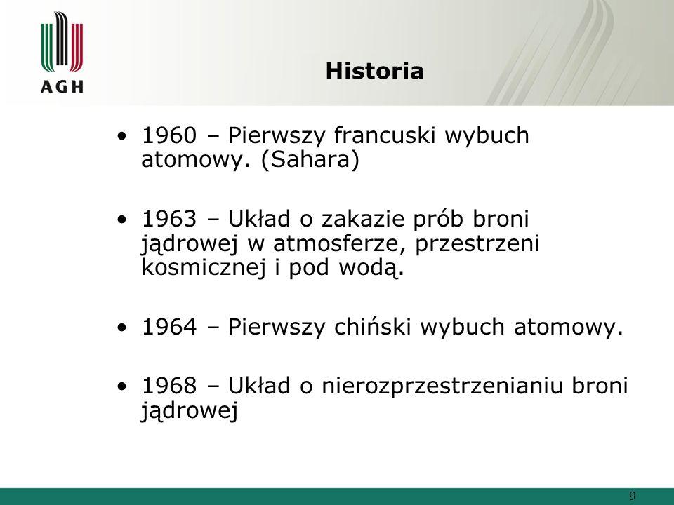 Historia 1996 – Traktat o całkowitym zakazie prób z bronią jądrową.