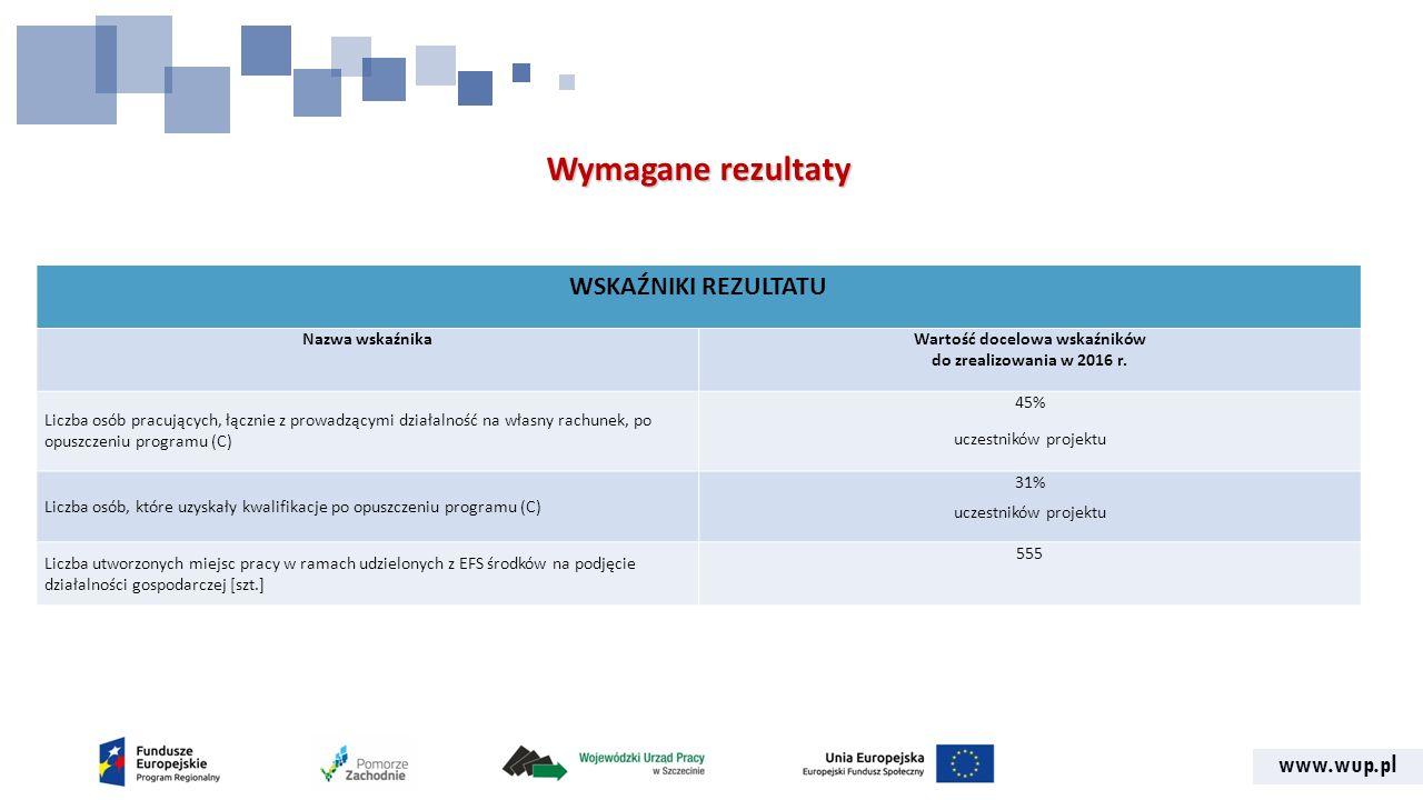 www.wup.pl Wymagane rezultaty WSKAŹNIKI REZULTATU Nazwa wskaźnika Wartość docelowa wskaźników do zrealizowania w 2016 r.