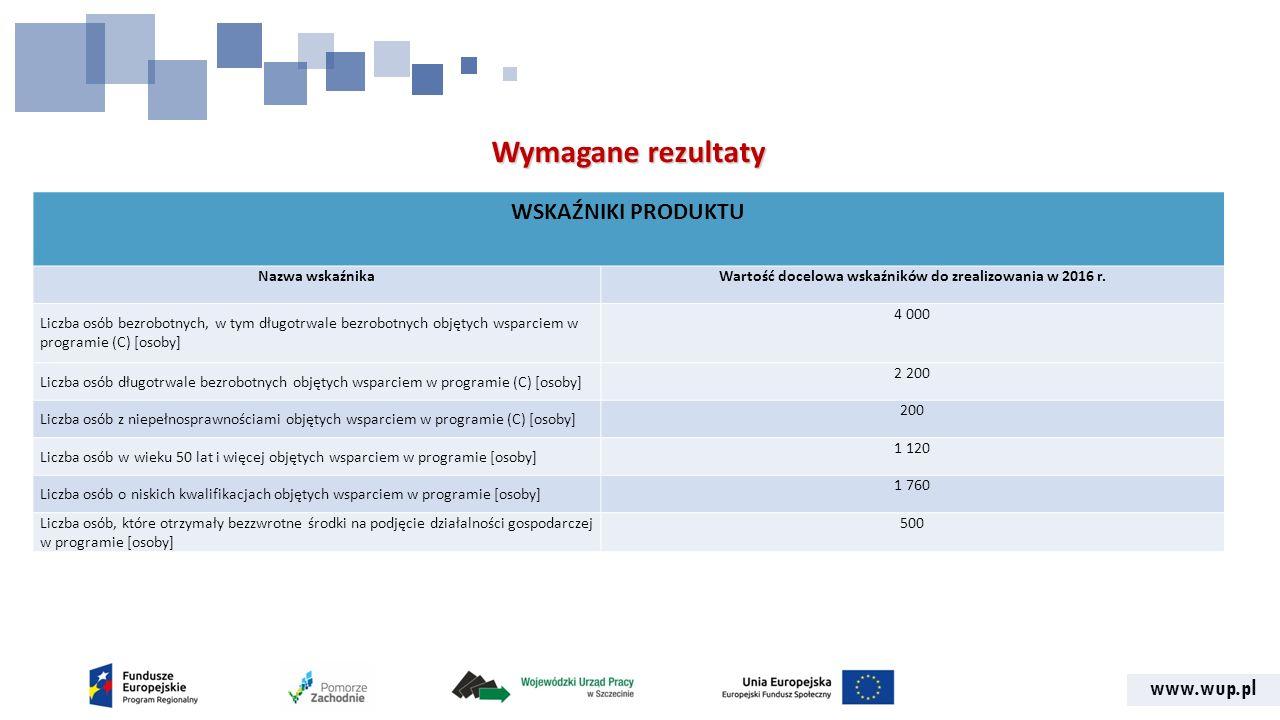 www.wup.pl Wymagane rezultaty WSKAŹNIKI PRODUKTU Nazwa wskaźnikaWartość docelowa wskaźników do zrealizowania w 2016 r.