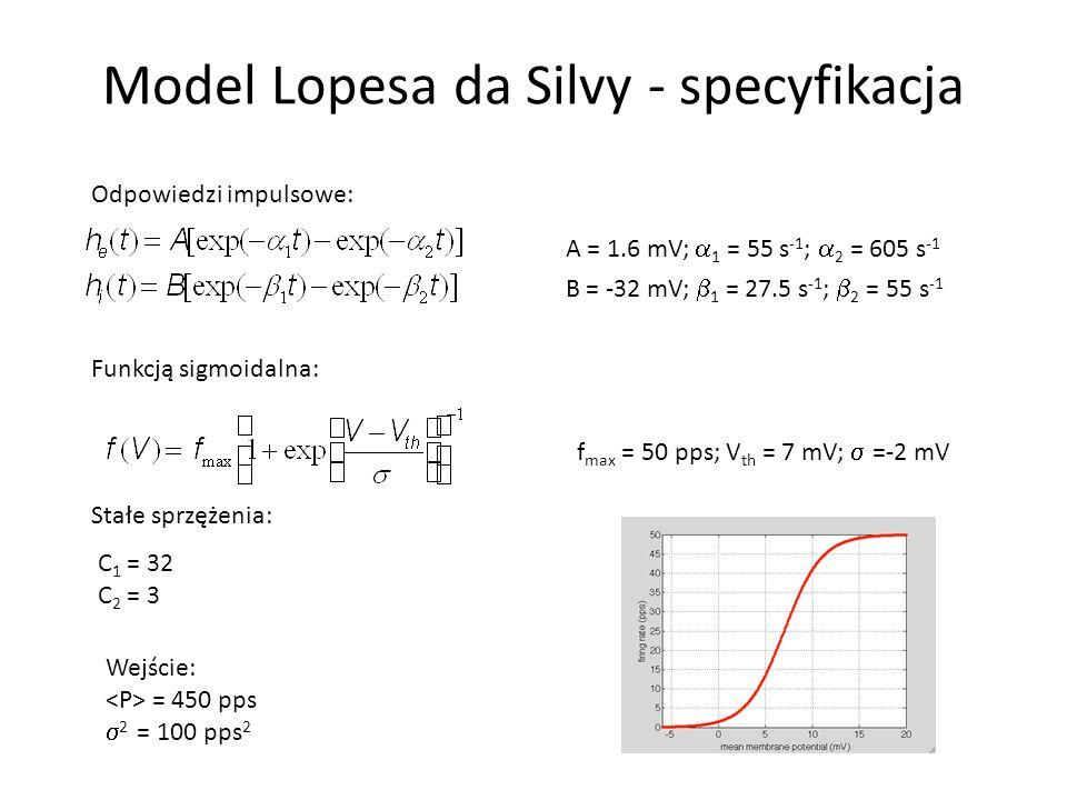 Model Lopesa da Silvy - specyfikacja Odpowiedzi impulsowe: A = 1.6 mV;  1 = 55 s -1 ;  2 = 605 s -1 B = -32 mV;  1 = 27.5 s -1 ;  2 = 55 s -1 Funk