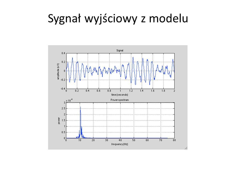 Sygnał wyjściowy z modelu