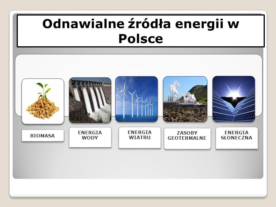 Odnawialne źródła energii w Polsce BIOMASA ENERGIA WODY ENERGIA WIATRU ZASOBY GEOTERMALNE ENERGIA SŁONECZNA