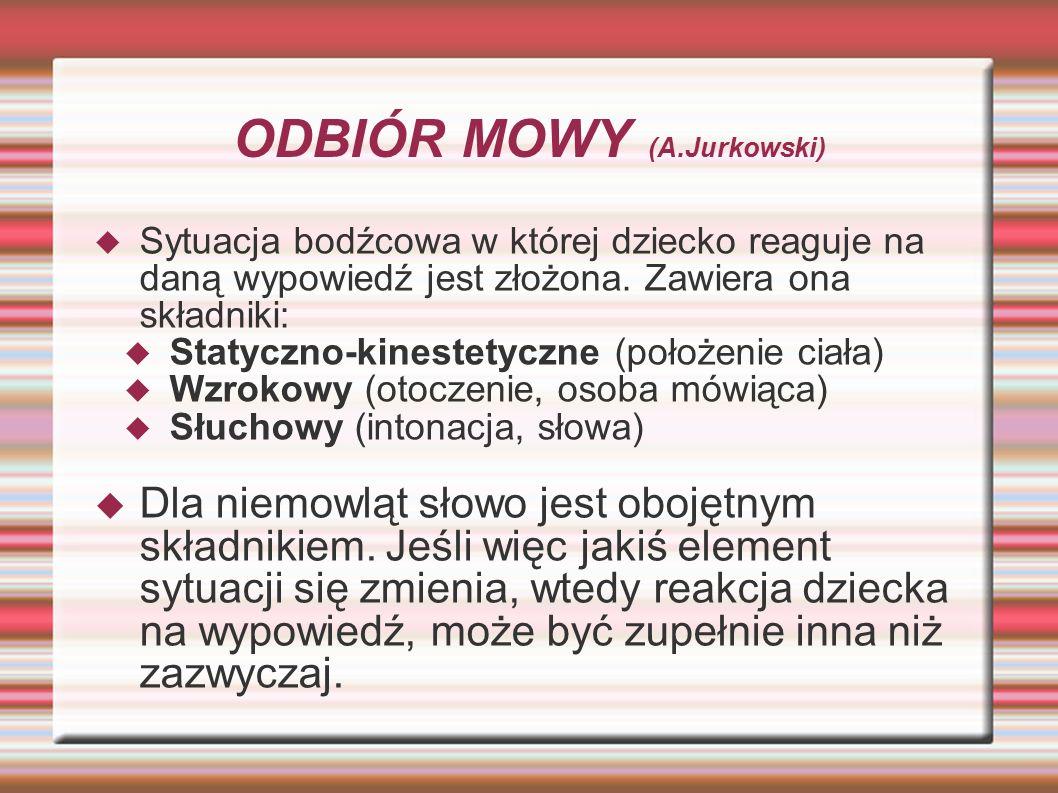 ODBIÓR MOWY (A.Jurkowski)  Sytuacja bodźcowa w której dziecko reaguje na daną wypowiedź jest złożona. Zawiera ona składniki:  Statyczno-kinestetyczn