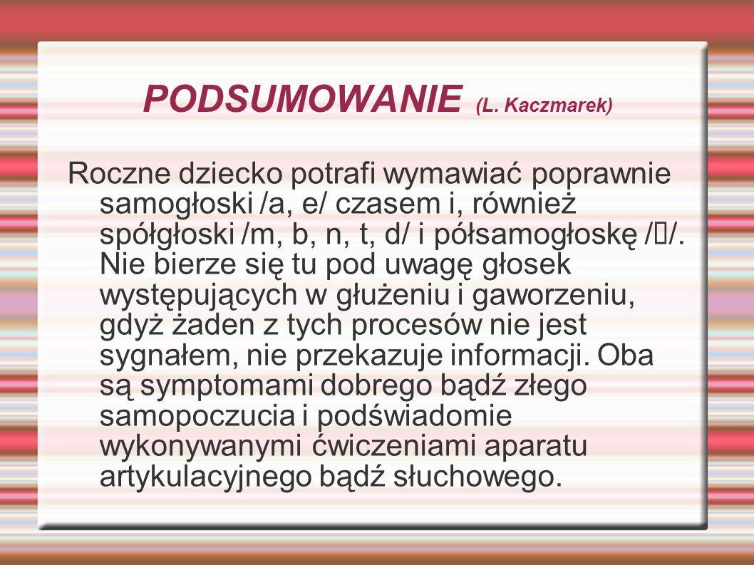 PODSUMOWANIE (L. Kaczmarek) Roczne dziecko potrafi wymawiać poprawnie samogłoski /a, e/ czasem i, również spółgłoski /m, b, n, t, d/ i półsamogłoskę /