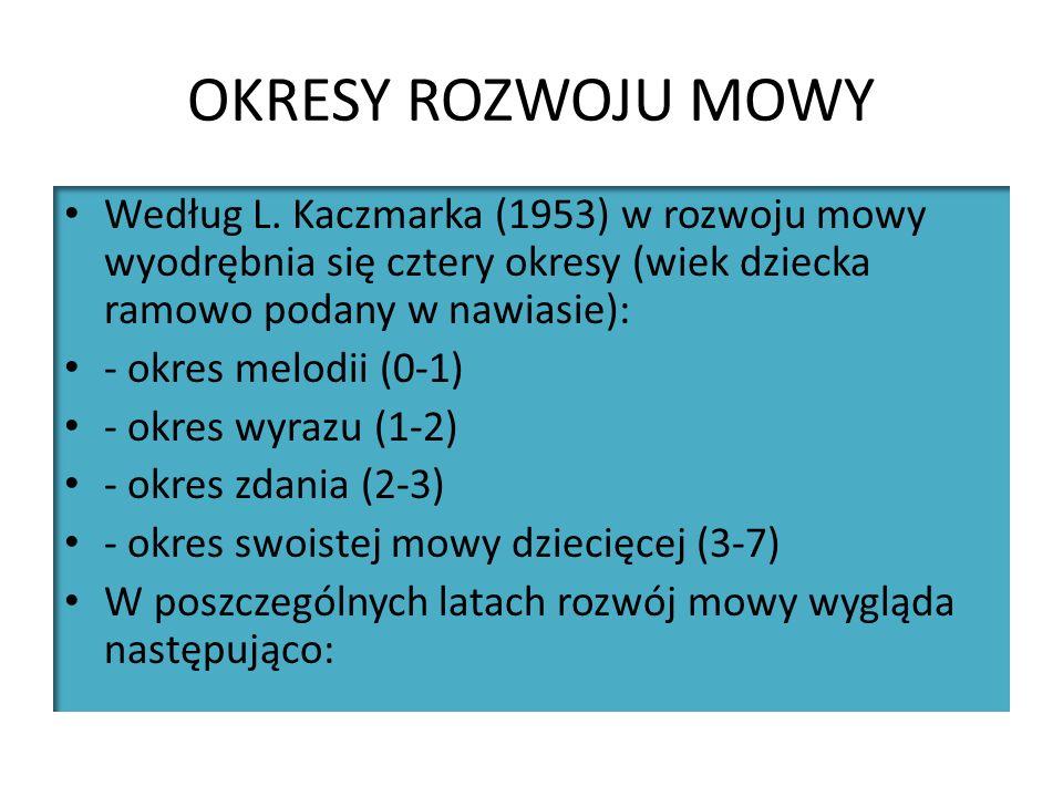 OKRESY ROZWOJU MOWY Według L. Kaczmarka (1953) w rozwoju mowy wyodrębnia się cztery okresy (wiek dziecka ramowo podany w nawiasie): - okres melodii (0