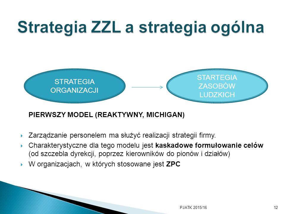 PIERWSZY MODEL (REAKTYWNY, MICHIGAN)  Zarządzanie personelem ma służyć realizacji strategii firmy.  Charakterystyczne dla tego modelu jest kaskadowe