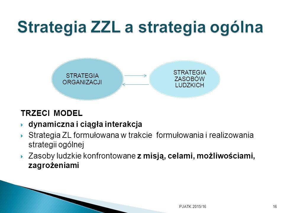 TRZECI MODEL  dynamiczna i ciągła interakcja  Strategia ZL formułowana w trakcie formułowania i realizowania strategii ogólnej  Zasoby ludzkie konfrontowane z misją, celami, możliwościami, zagrożeniami PJATK 2015/1616 STRATEGIA ORGANIZACJI STRATEGIA ZASOBÓW LUDZKICH
