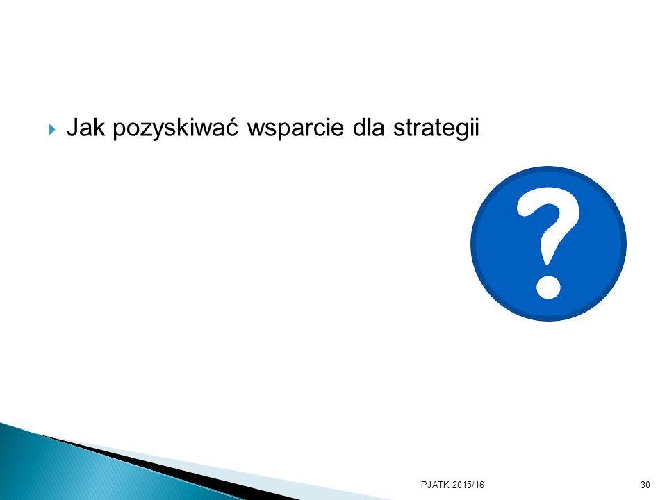  Jak pozyskiwać wsparcie dla strategii PJATK 2015/1630
