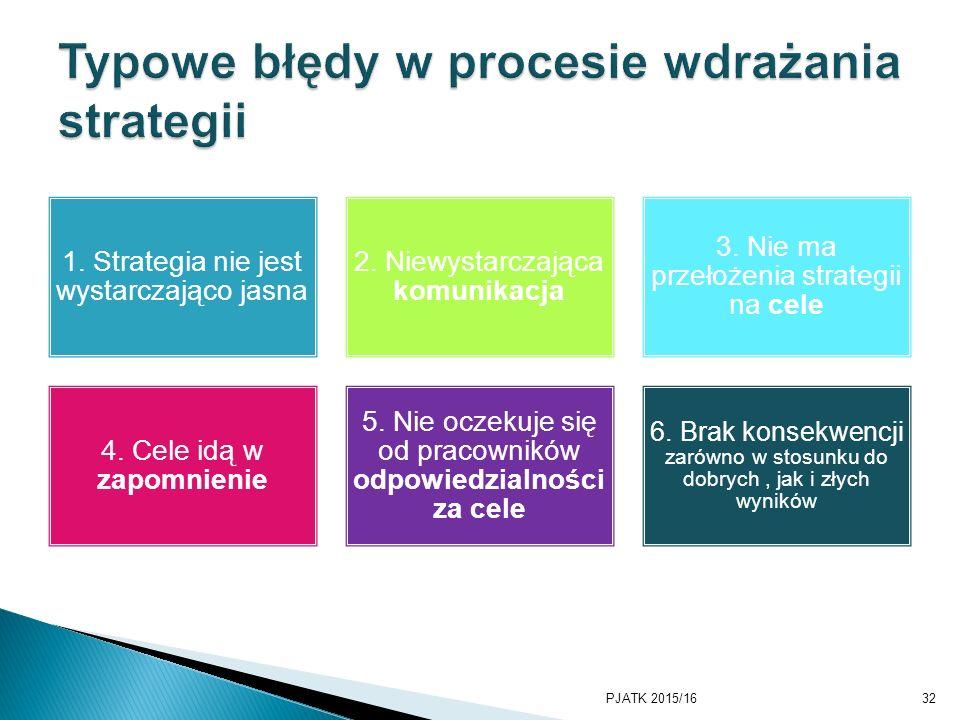 1. Strategia nie jest wystarczająco jasna 2. Niewystarczająca komunikacja 3. Nie ma przełożenia strategii na cele 4. Cele idą w zapomnienie 5. Nie ocz