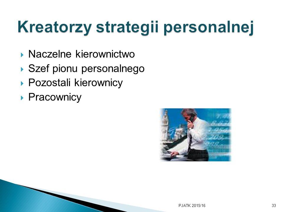  Naczelne kierownictwo  Szef pionu personalnego  Pozostali kierownicy  Pracownicy PJATK 2015/1633