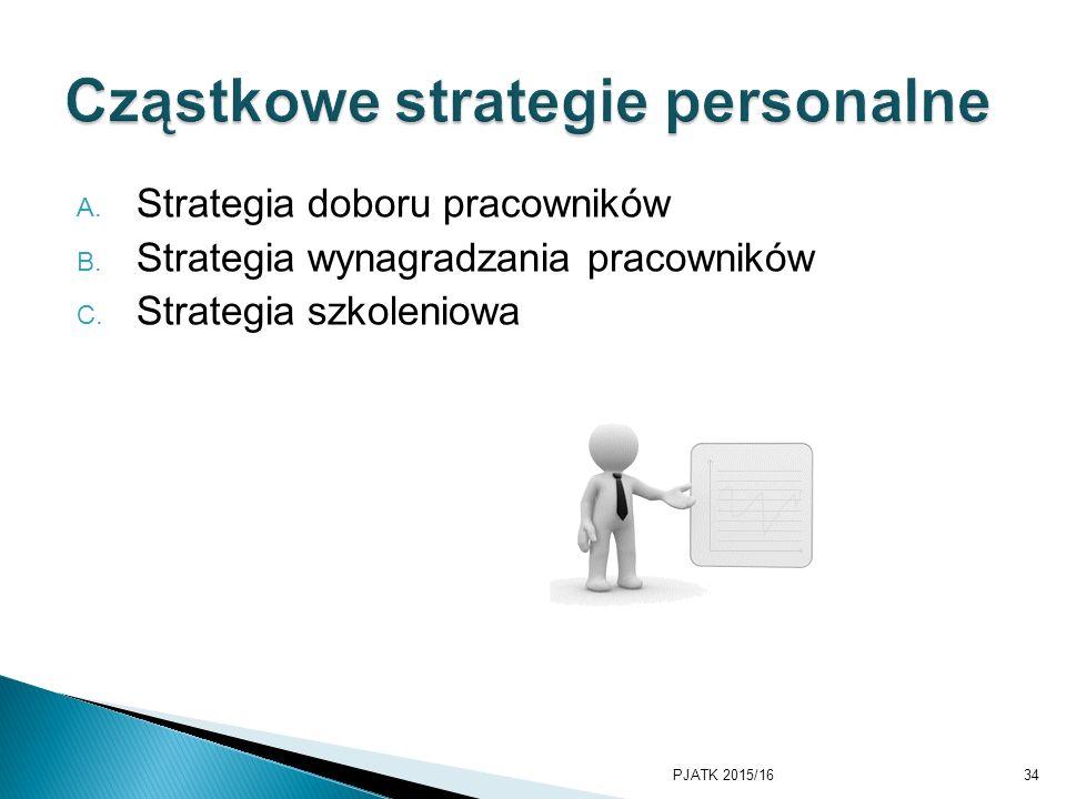 A. Strategia doboru pracowników B. Strategia wynagradzania pracowników C. Strategia szkoleniowa PJATK 2015/1634