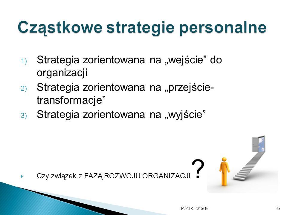 """1) Strategia zorientowana na """"wejście do organizacji 2) Strategia zorientowana na """"przejście- transformacje 3) Strategia zorientowana na """"wyjście  Czy związek z FAZĄ ROZWOJU ORGANIZACJI ."""
