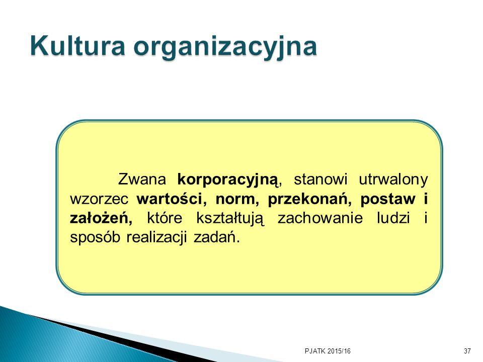 PJATK 2015/1637 Zwana korporacyjną, stanowi utrwalony wzorzec wartości, norm, przekonań, postaw i założeń, które kształtują zachowanie ludzi i sposób