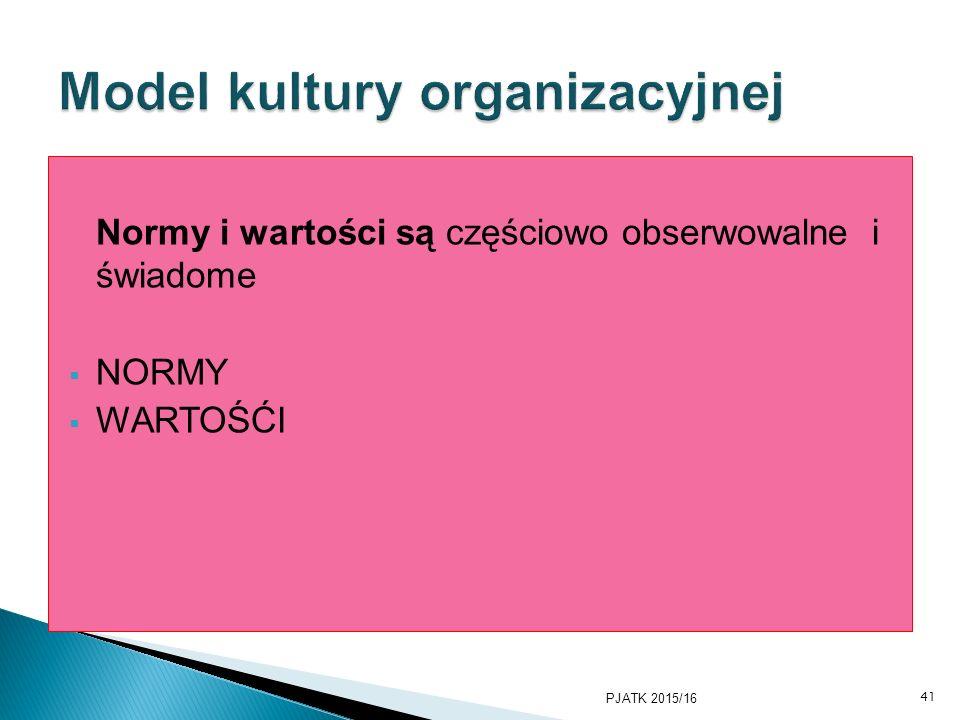 Normy i wartości są częściowo obserwowalne i świadome  NORMY  WARTOŚĆI 41 PJATK 2015/16