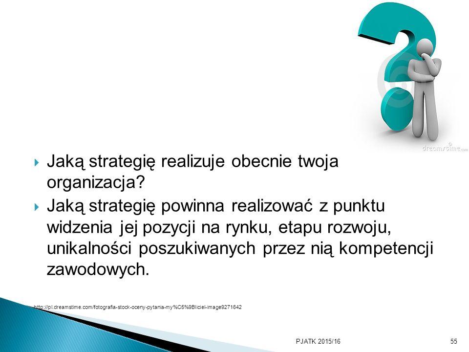  Jaką strategię realizuje obecnie twoja organizacja?  Jaką strategię powinna realizować z punktu widzenia jej pozycji na rynku, etapu rozwoju, unika