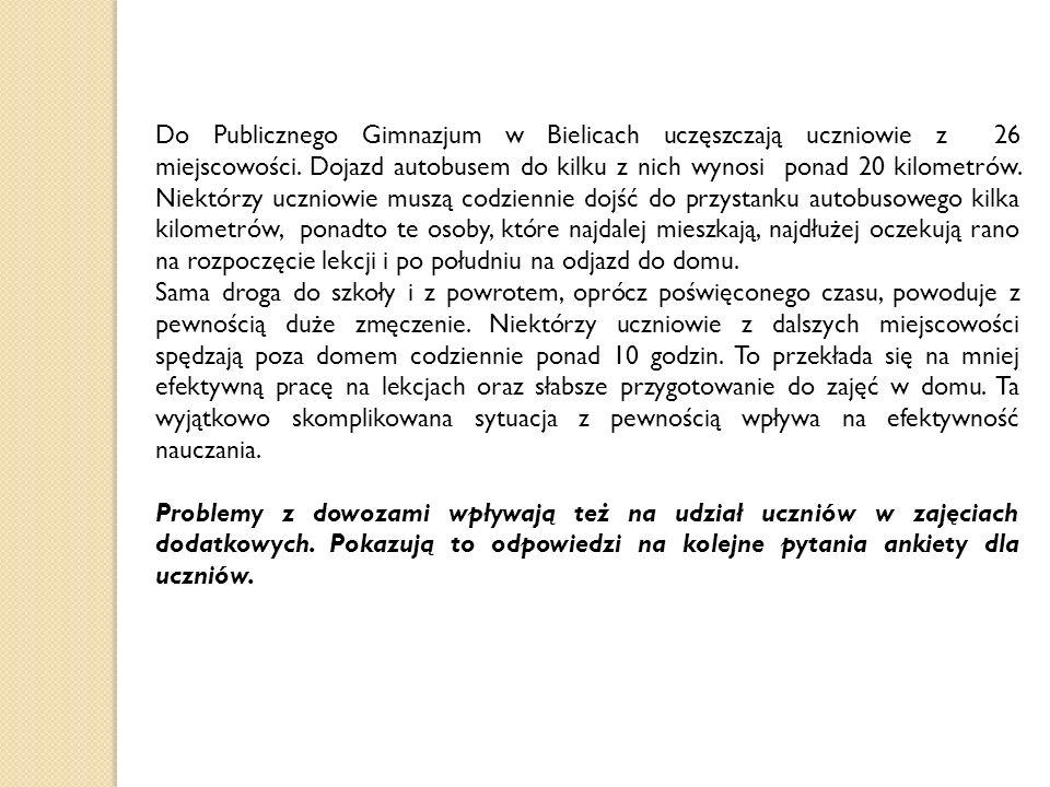 Do Publicznego Gimnazjum w Bielicach uczęszczają uczniowie z 26 miejscowości.