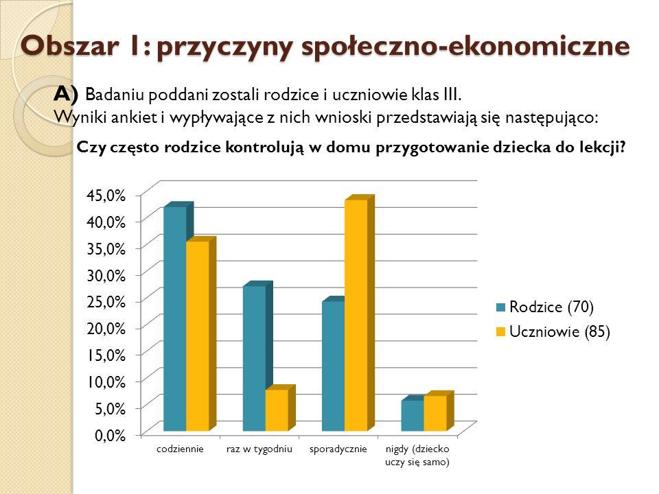 Obszar 1: przyczyny społeczno-ekonomiczne A) Badaniu poddani zostali rodzice i uczniowie klas III.
