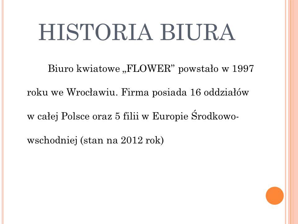 BIURO KWIATOWE FLOWER Alicja Żurek gr.