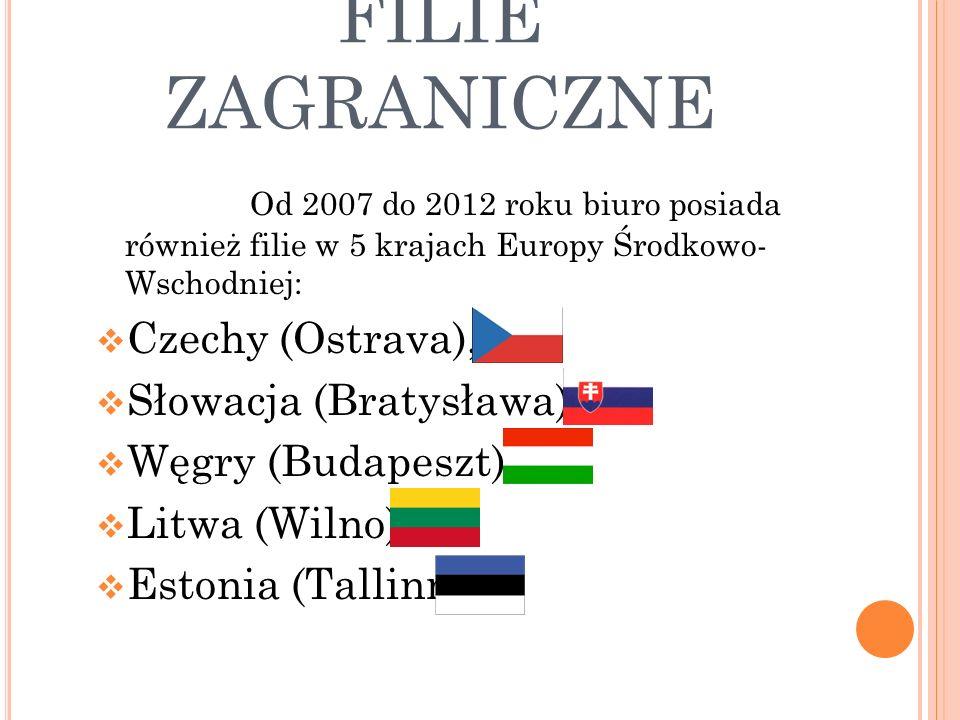 O DDZIAŁY W P OLSCE N ASZE ODDZIAŁY ZNAJDUJĄ SIĘ W KAŻDYM WOJEWÓDZTWIE W MIASTACH :  Wrocław, woj.