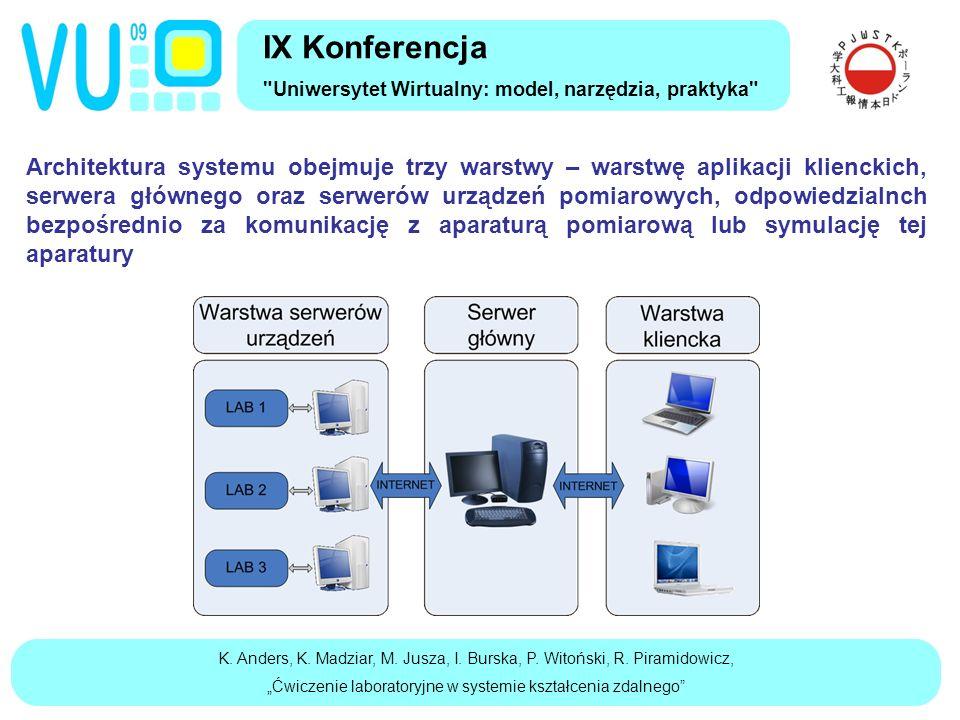 IX Konferencja