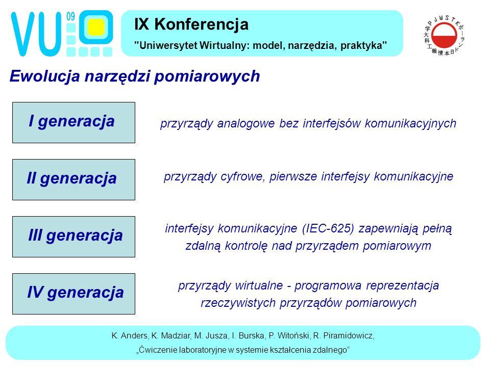 """IX Konferencja Uniwersytet Wirtualny: model, narzędzia, praktyka """"urządzenie wykorzystujące komputer typu PC wraz z graficznym oprogramowaniem do przetwarzania i wyświetlania wyniku pomiarów Hewlett Packard """"przyrząd, który zawiera warstwę programową i/lub sprzętową dodaną do komputera ogólnego przeznaczenia w taki sposób, iż użytkownik może współpracować z komputerem jak gdyby był to zaprojektowany przez niego tradycyjny przyrząd pomiarowy National Instruments K."""