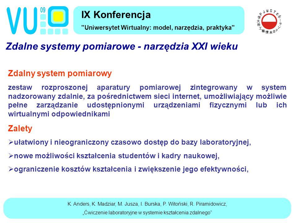 IX Konferencja Uniwersytet Wirtualny: model, narzędzia, praktyka Lab-on-Web (NORWEGIA) - charakter dydaktyczny pomiary parametrów przyrządów półprzewodnikowych, symulacje obwodów elektrycznych http://www.lab-on-web.com K.