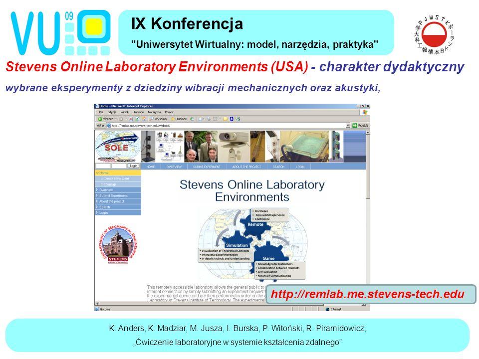IX Konferencja Uniwersytet Wirtualny: model, narzędzia, praktyka Internet Remote Experimentation (SINGAPUR) - charakter dydaktyczny podstawowe zagadnienia z zakresu elektroniki i telekomunikacji http://vlab.ee.nus.edu.sg K.