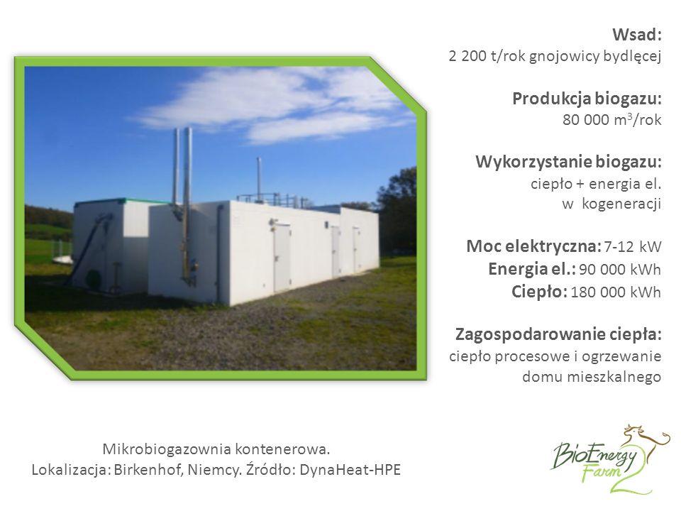 Mikrobiogazownia kontenerowa. Lokalizacja: Birkenhof, Niemcy.