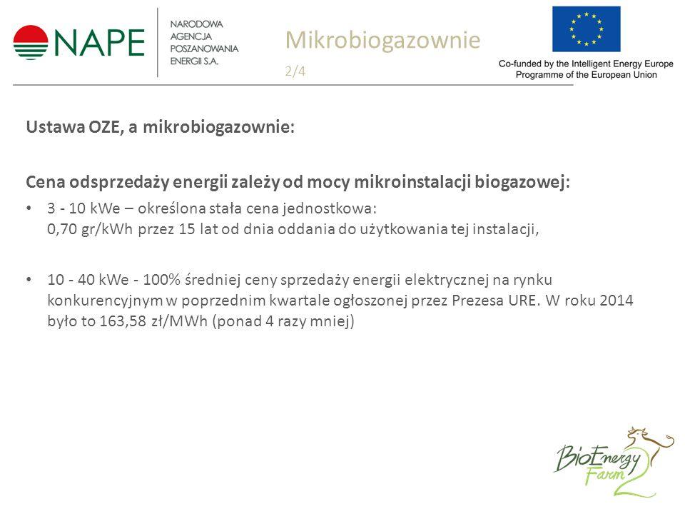Ustawa OZE, a mikrobiogazownie: Cena odsprzedaży energii zależy od mocy mikroinstalacji biogazowej: 3 - 10 kWe – określona stała cena jednostkowa: 0,70 gr/kWh przez 15 lat od dnia oddania do użytkowania tej instalacji, 10 - 40 kWe - 100% średniej ceny sprzedaży energii elektrycznej na rynku konkurencyjnym w poprzednim kwartale ogłoszonej przez Prezesa URE.
