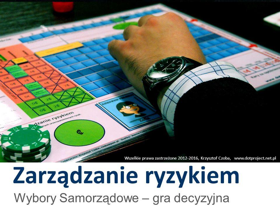 Zarządzanie ryzykiem Wybory Samorządowe – gra decyzyjna Wszelkie prawa zastrzeżone 2012-2016, Krzysztof Czoba, www.dotproject.net.pl