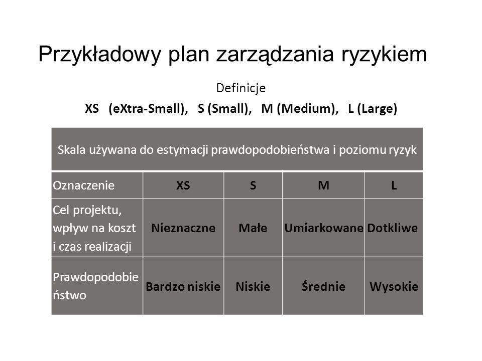 Przykładowy plan zarządzania ryzykiem Definicje XS (eXtra-Small), S (Small), M (Medium), L (Large) Skala używana do estymacji prawdopodobieństwa i poz