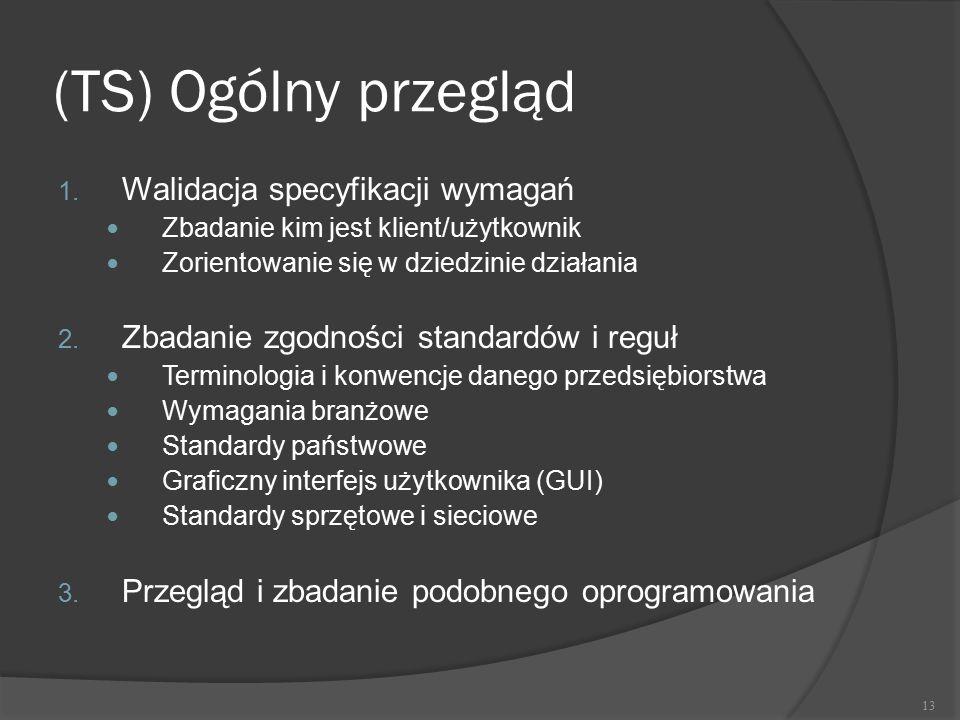 (TS) Ogólny przegląd 1. Walidacja specyfikacji wymagań Zbadanie kim jest klient/użytkownik Zorientowanie się w dziedzinie działania 2. Zbadanie zgodno