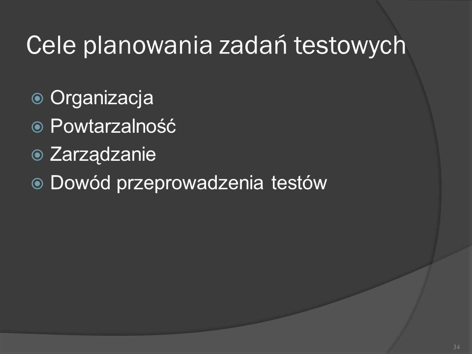Cele planowania zadań testowych  Organizacja  Powtarzalność  Zarządzanie  Dowód przeprowadzenia testów 34