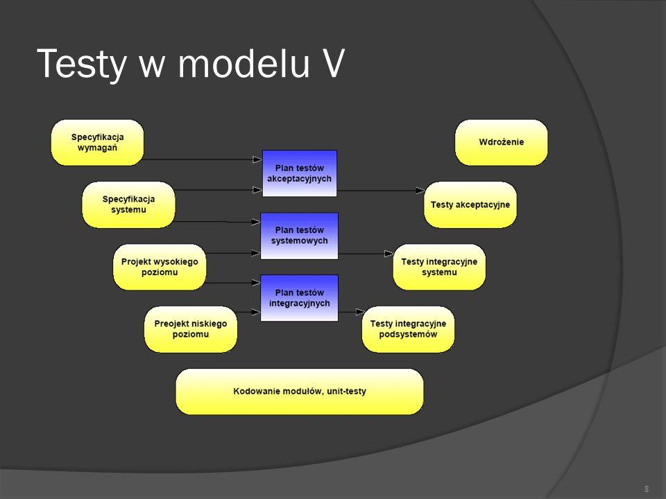 Testy w modelu V 8
