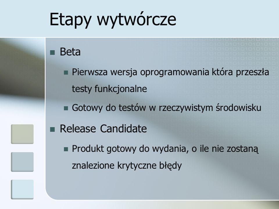 Etapy wytwórcze Beta Pierwsza wersja oprogramowania która przeszła testy funkcjonalne Gotowy do testów w rzeczywistym środowisku Release Candidate Produkt gotowy do wydania, o ile nie zostaną znalezione krytyczne błędy