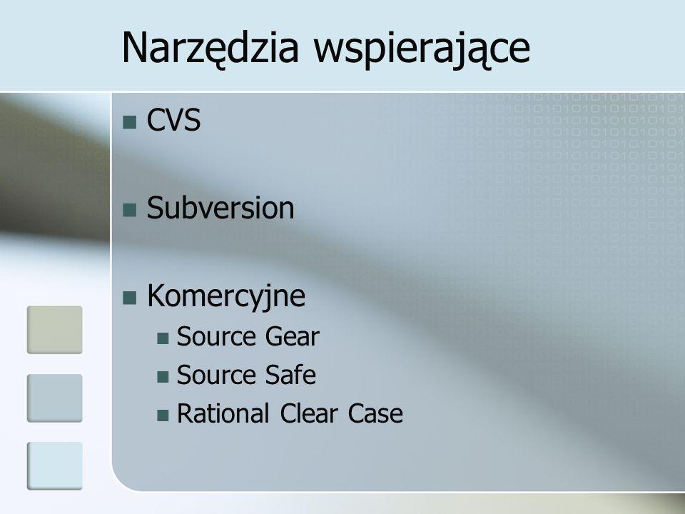Narzędzia wspierające CVS Subversion Komercyjne Source Gear Source Safe Rational Clear Case