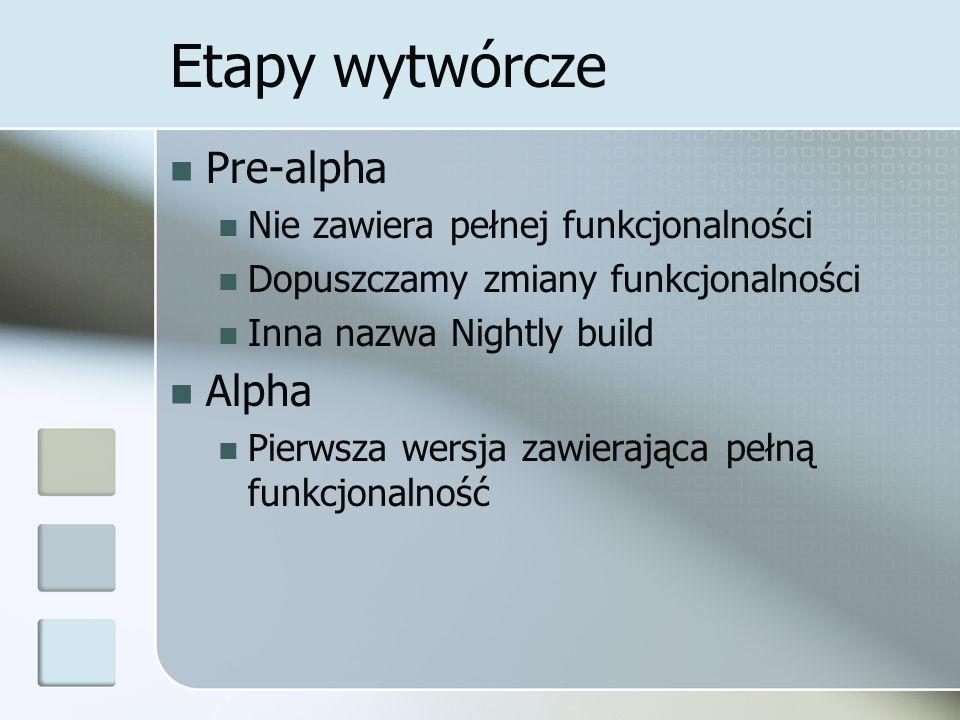 Etapy wytwórcze Pre-alpha Nie zawiera pełnej funkcjonalności Dopuszczamy zmiany funkcjonalności Inna nazwa Nightly build Alpha Pierwsza wersja zawierająca pełną funkcjonalność