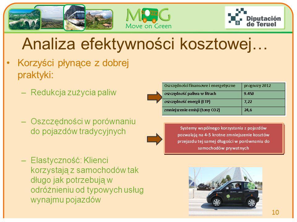 Your logo Here Analiza efektywności kosztowej… Korzyści płynące z dobrej praktyki: –Redukcja zużycia paliw –Oszczędności w porównaniu do pojazdów tradycyjnych –Elastyczność: Klienci korzystają z samochodów tak długo jak potrzebują w odróżnieniu od typowych usług wynajmu pojazdów 10
