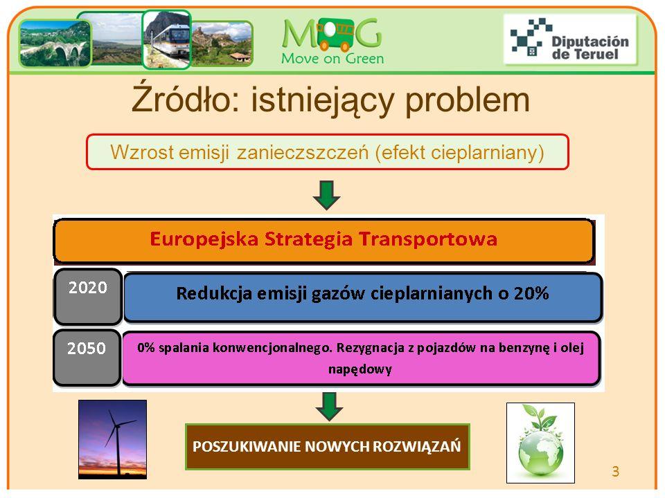 Your logo Here Źródło: istniejący problem 3 POSZUKIWANIE NOWYCH ROZWIĄZAŃ 2020 2050 Wzrost emisji zanieczszczeń (efekt cieplarniany)