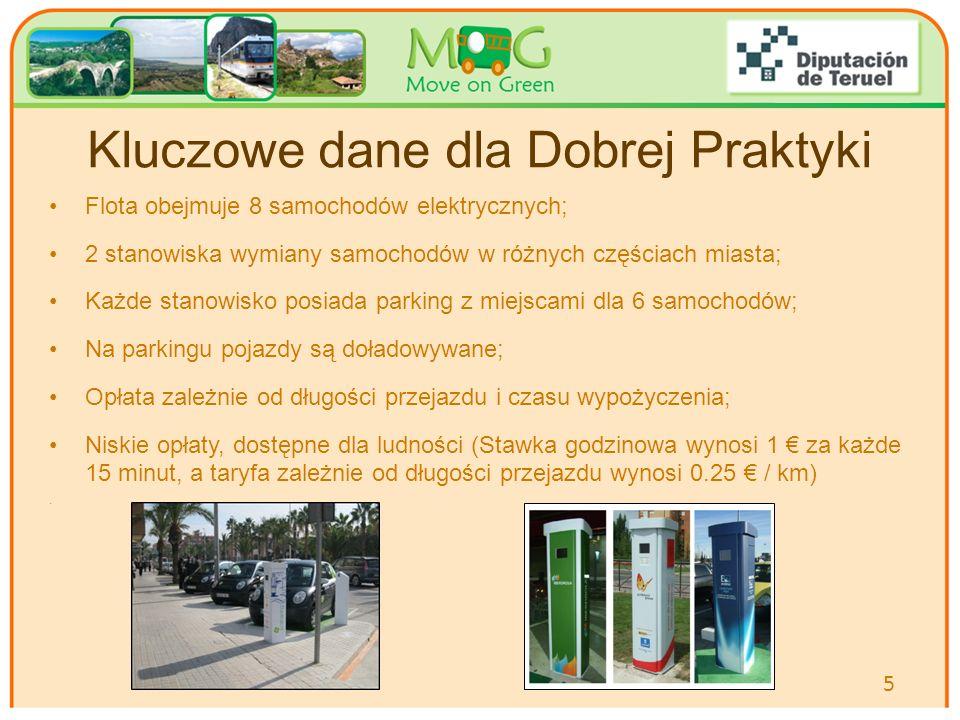 Your logo Here Flota obejmuje 8 samochodów elektrycznych; 2 stanowiska wymiany samochodów w różnych częściach miasta; Każde stanowisko posiada parking z miejscami dla 6 samochodów; Na parkingu pojazdy są doładowywane; Opłata zależnie od długości przejazdu i czasu wypożyczenia; Niskie opłaty, dostępne dla ludności (Stawka godzinowa wynosi 1 € za każde 15 minut, a taryfa zależnie od długości przejazdu wynosi 0.25 € / km).